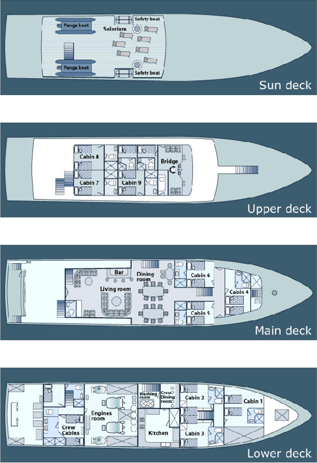 Galaxy I Galapagos cruise deck plan